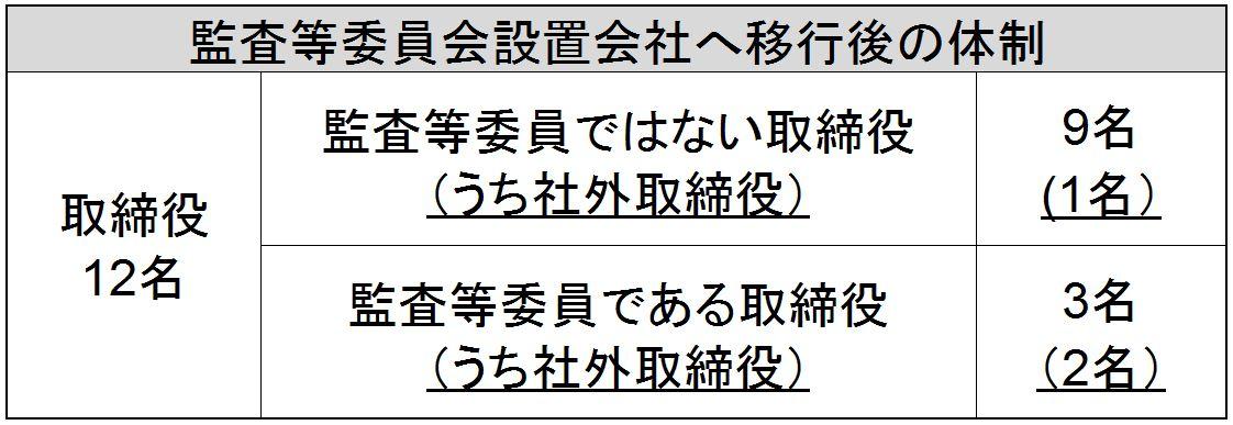 meet_img_2017.JPG